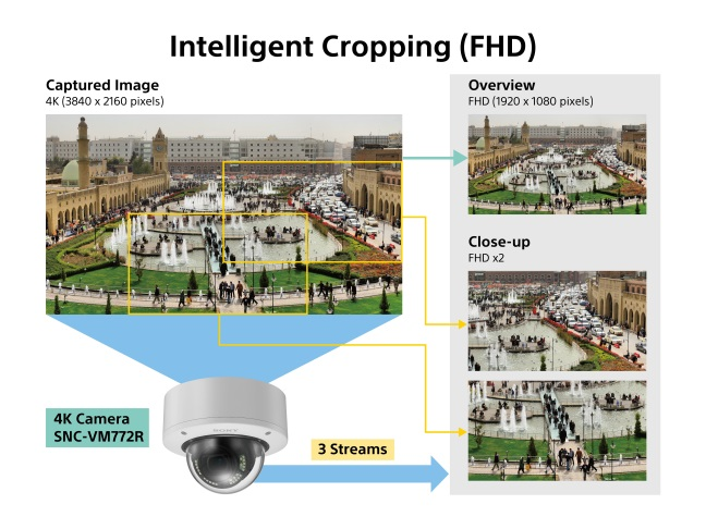 4K intelligent cropping fhd 3